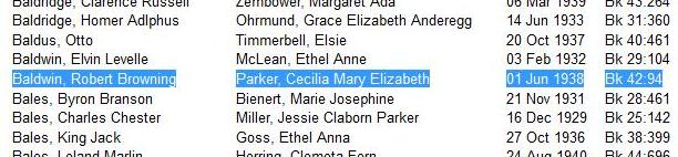 Cecilia Parker Marriage Record